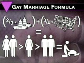 Gaymarriageformula